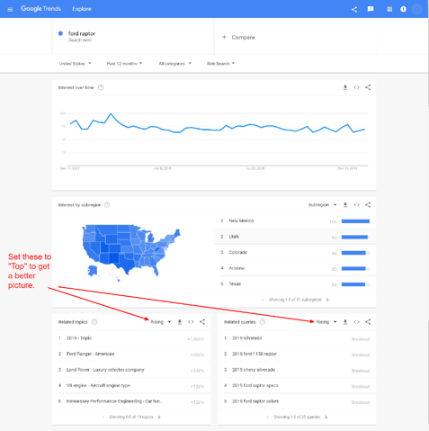 ford-raptor-google-trends-screenshot