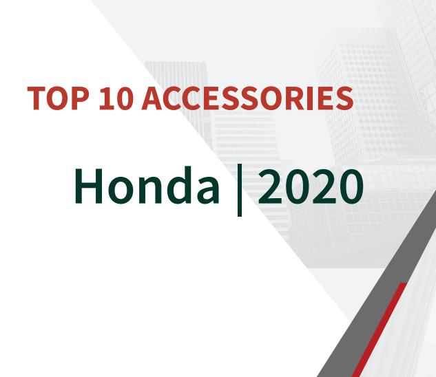 Top 10 accessories report for Honda Brand 2020